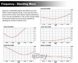 5-50MHz Ham Radio Dipole Coiling Antenna HF Horizontal Shortwave 100W Potable
