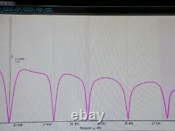 7 BAND HF COBWEB ANTENNA 1kw, 1000watt 14,18,21,24,28,50,70 MHz. Socket SO239