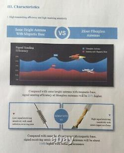 8dBi Fiberglass Antenna 868Mhz Helium Miner upgrade RAK, NEBRA, Bobcat & HNT