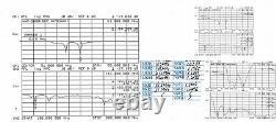 BRC HP-2000 Triple Band VHF/UHF 6Meter/2meter/70cm Ham Radio Base Antenna