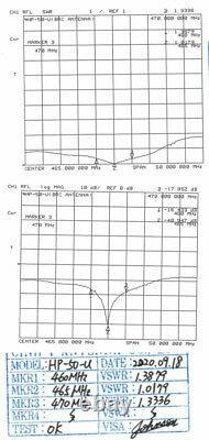 BRC HP-50 460-470 Mhz GMRS Band Base Antenna 7.2 dB, 200 Watts, SO 239 or N
