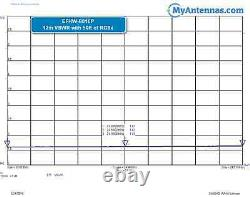 HF End Fed Antenna 200W 80-10m / Ham Antenna NO TUNER NEEDED / 130 feet long