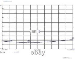 HF End Fed Antenna EFHW-8010-2K 2000W 80-10m / NO TUNER NEEDED! / 130 feet long