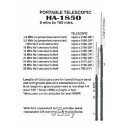 Harvest 1850 Multi-Band Portable Telescopic 1.8 50 Mhz (160 Meter To 6 Meter)