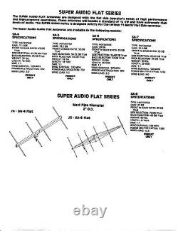 JoGunn SUPER SINNER 10/11 METER RV/VAN/4DOOR TRUCK /SUV ANTENNA